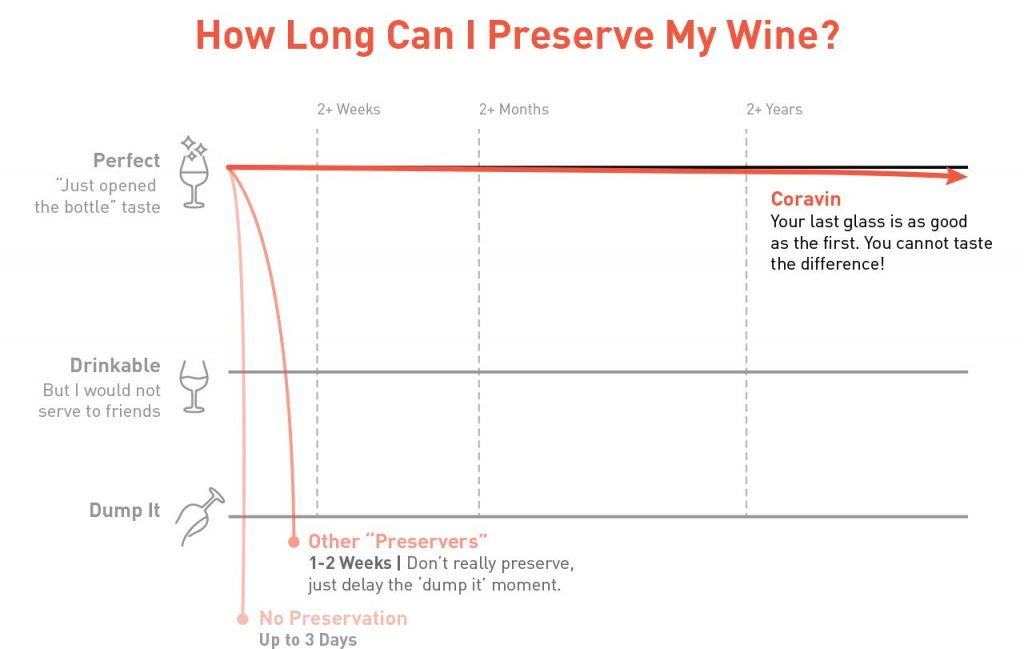 wine opener reviews